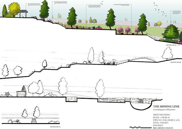 sam daly- garden design rendering