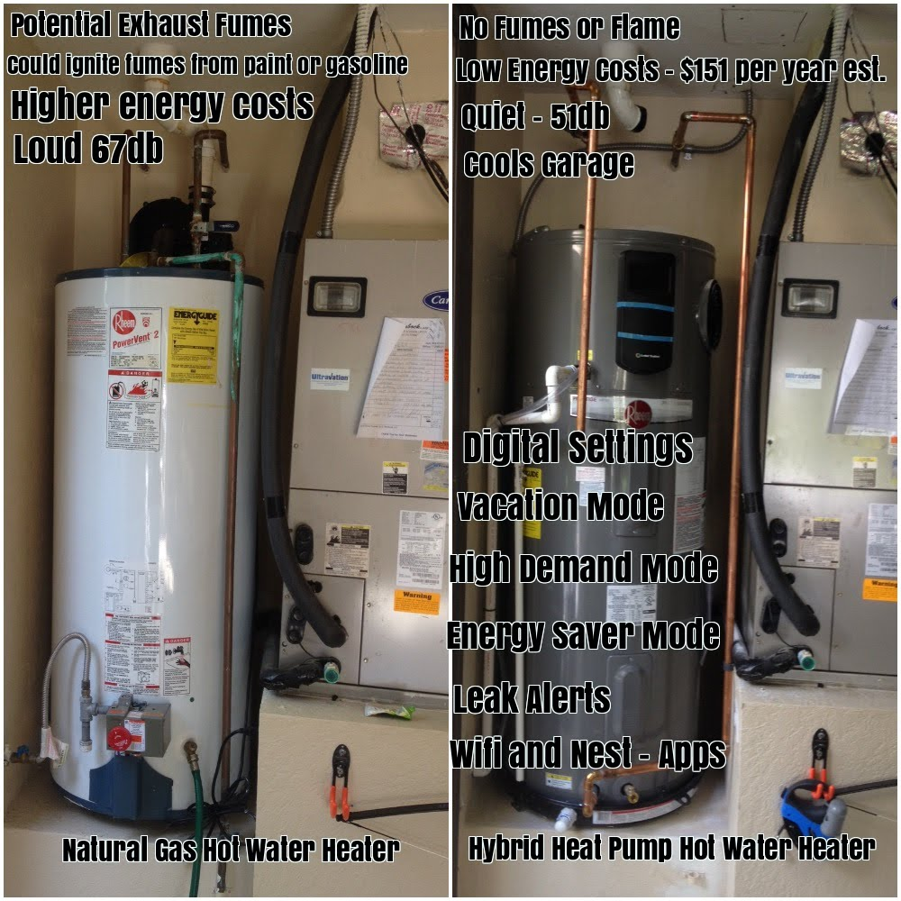 How to vent a hot water heater - Advantages Of Hybrid Electric Hot Water Heater Versus Natural Gas Power Vent Hot Water Heater