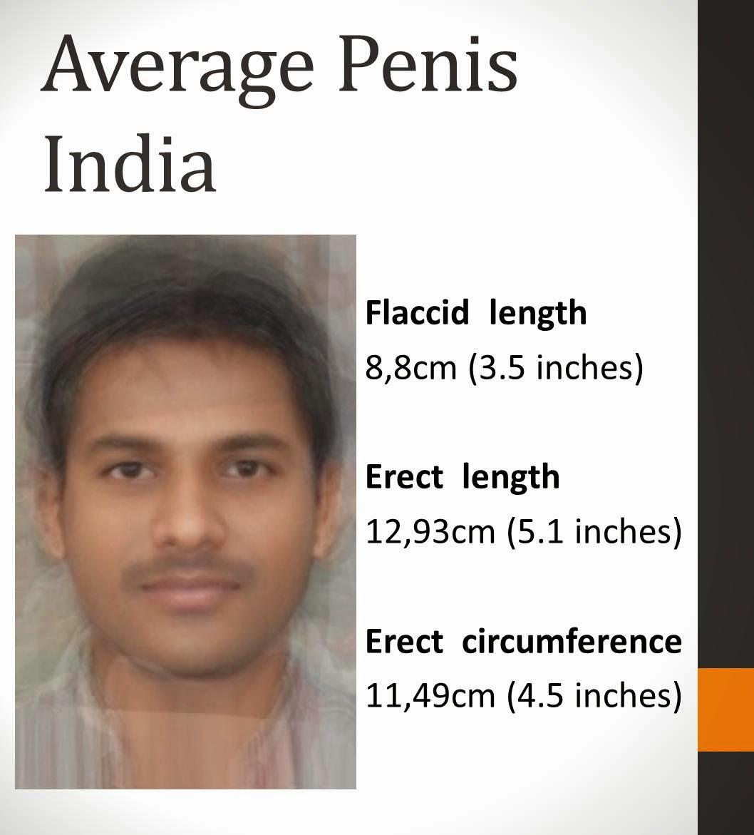length rquirement for indian women penis