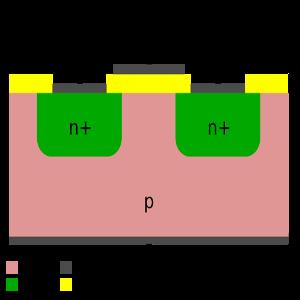Capes d'un Transistor