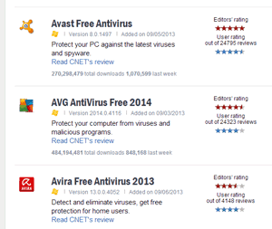 Top three AV for windows downloads on CNET