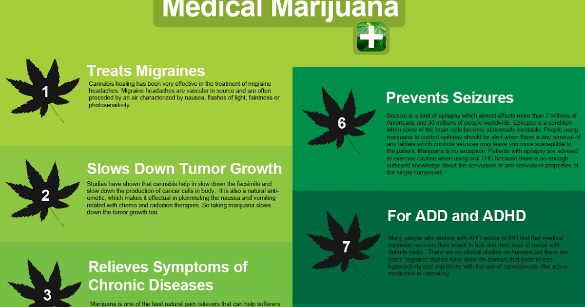 an analysis of the use of cannabis for migraine treatment Cannabinoids in clinical practice anecdotal reports of cannabis use include case studies in migraine and tourette's syndrome, and as a treatment for asthma and.