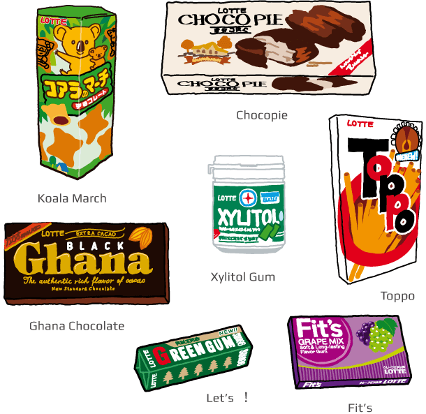 Koala-March-Chocopie-Ghana-Chocolate-Xylitol-Gum-Toppo-Let's !-Fit's