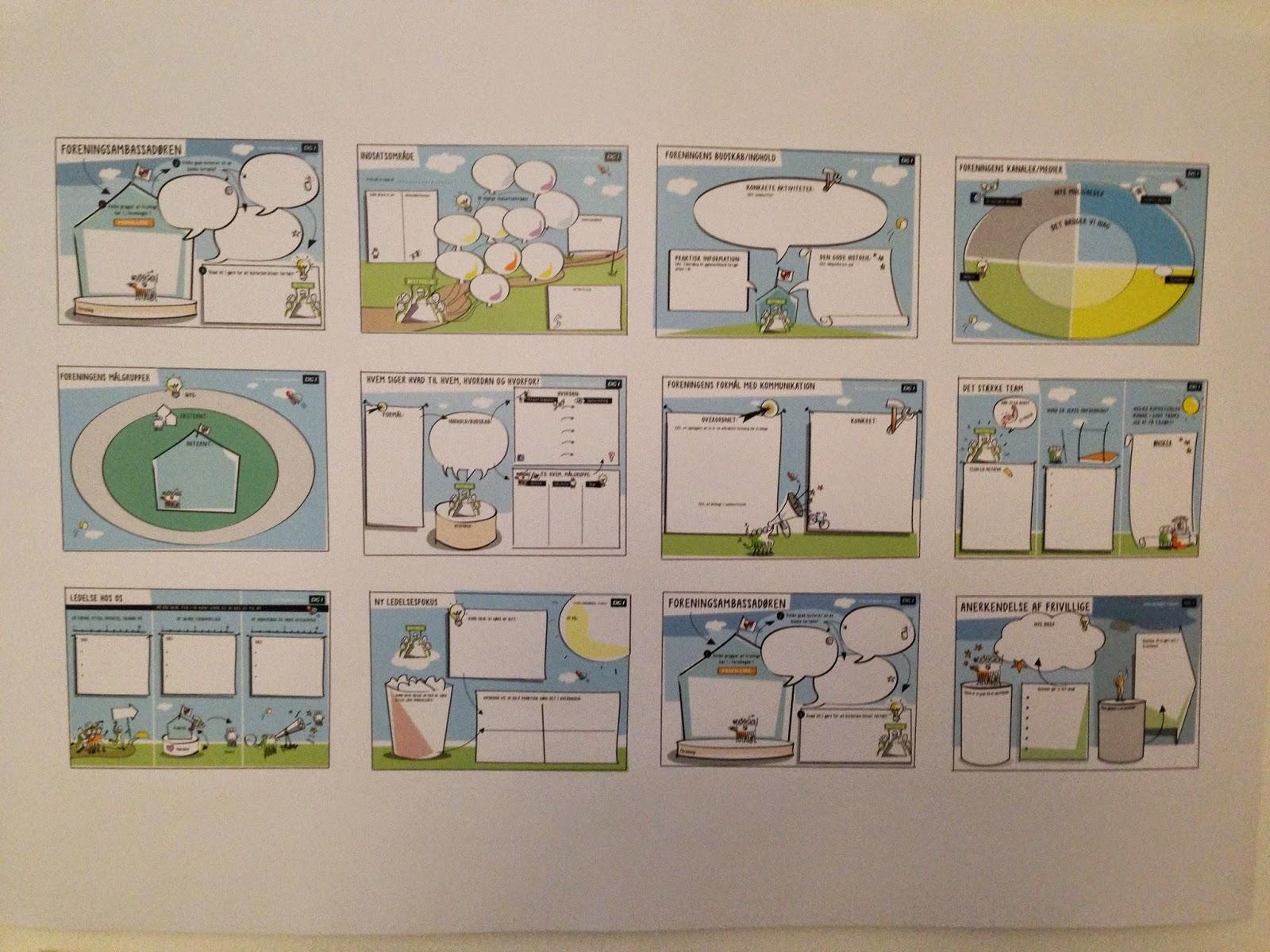 Den visuelle coach - et kursus hos Process Ink | Berits grafiske facilitering