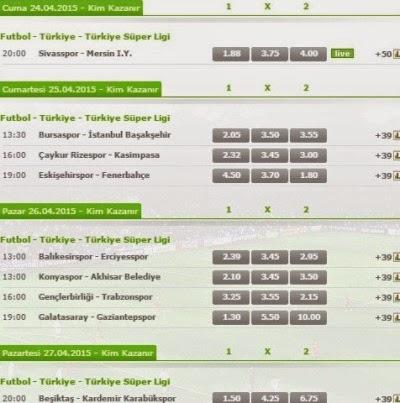 Süper Ligde Bu Haftaki Maçların Yabancı Bahis Sitelerindeki Oranları