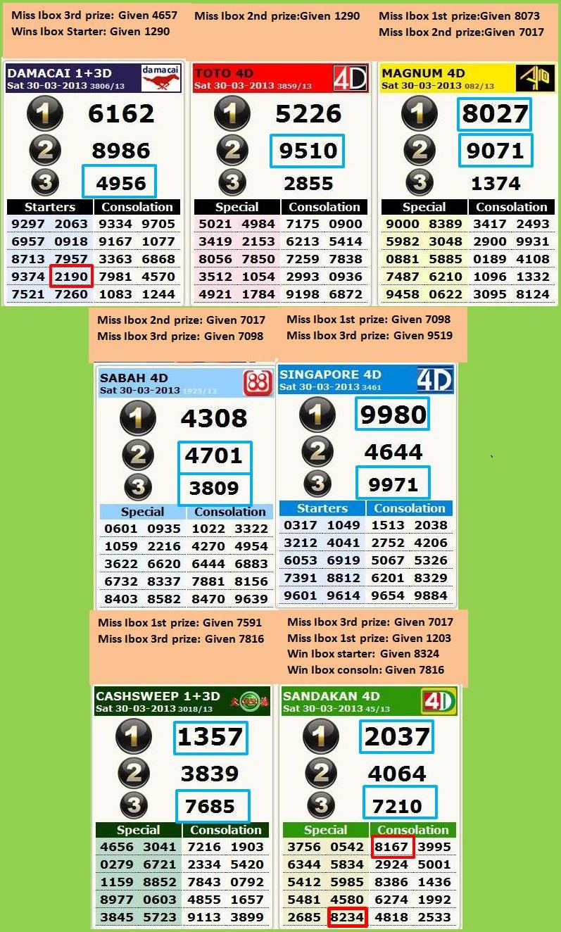 4D Power Master : Smart System for 4D Lucky Number: Power Master ...