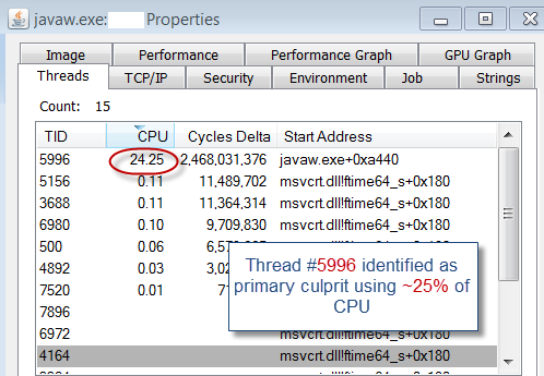 Java Thread CPU Analysis on Windows - DZone Java