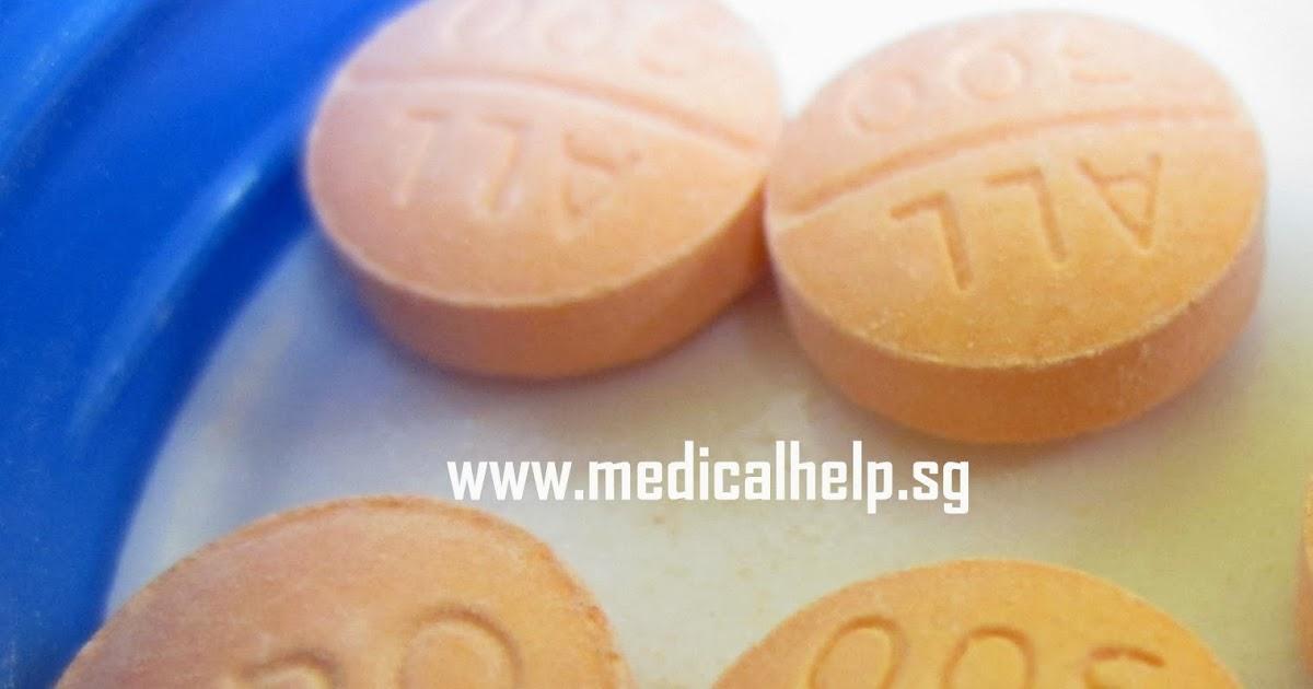 Gout Medication Zyloprim