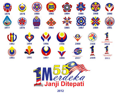 logo-logo hari kemerdekaan Malaysia