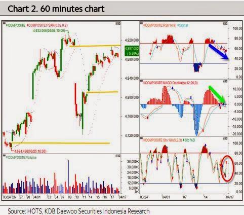 N pt etrading securities