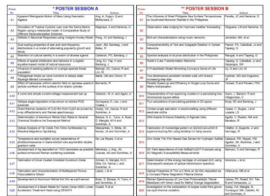 SPP 2013 Physics Congress Program version 2013.10.22 15:46 H, p. 5