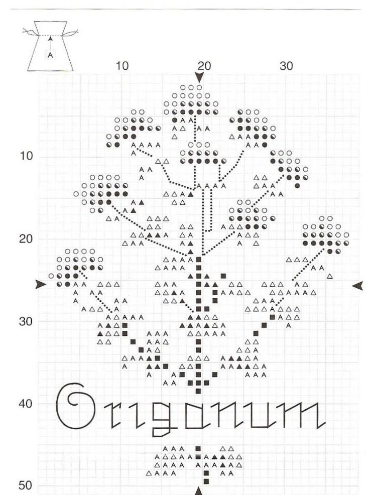 Схемы вышивки «мята» (стр 1) - Вышивка крестом