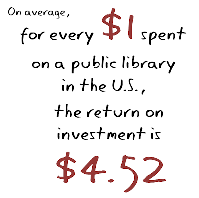ROI for public libraries in the U.S. is $4.52.