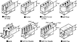 special concrete block sizes