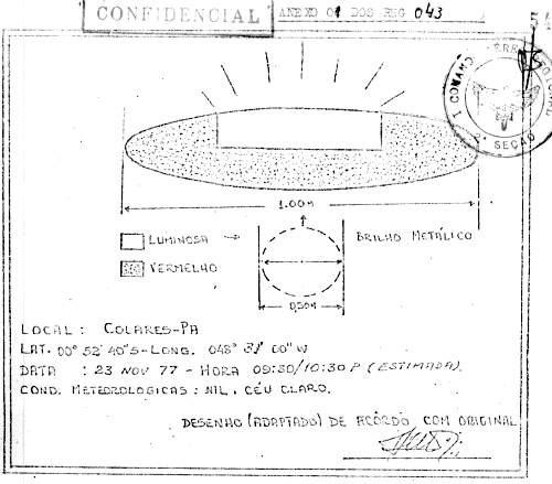 Colares 1977 : quand la réalité dépasse la fiction Colares_sketch2