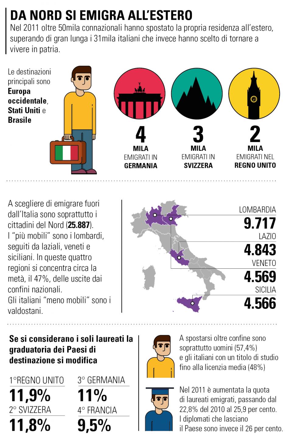 Dove emigrano gli italiani pensionati all 39 estero for Quanti sono i deputati italiani