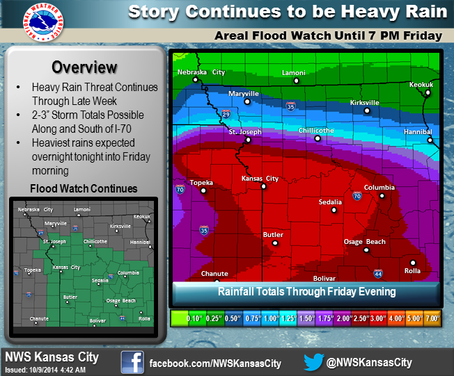 Mid America Live Weather Update Story Continues To Be Heavy Rain