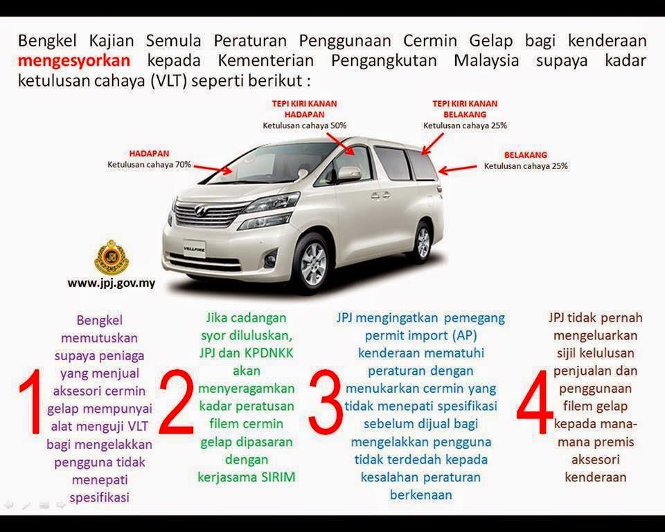 cerita harian ! kadar terbaru cermin gelap tinted oleh jpj mengikutbengkel kajian semula peraturan penggunaan cermian gelap bagi kenderaan mengesyorkan kepada kementrian pengangkutan malaysia supaya kadar ketulusan cahaya