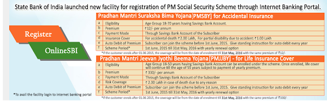 SBI Launched new facility for registraion of PM Social Security Scheme through Internet Banking Portal