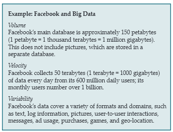 facebook big data volumes/size