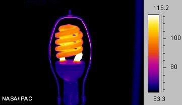 Infrared Waves Examples KUMPULAN 7: WHA...