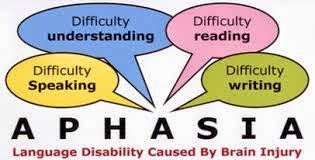 Aphasia: Causes, Diagnosis, Symptoms and Treatment