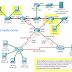 CCNA Exploration 2: PT Practice SBA OSPF - Routing Protocols and Concepts v4.0 Answers 2013-2014