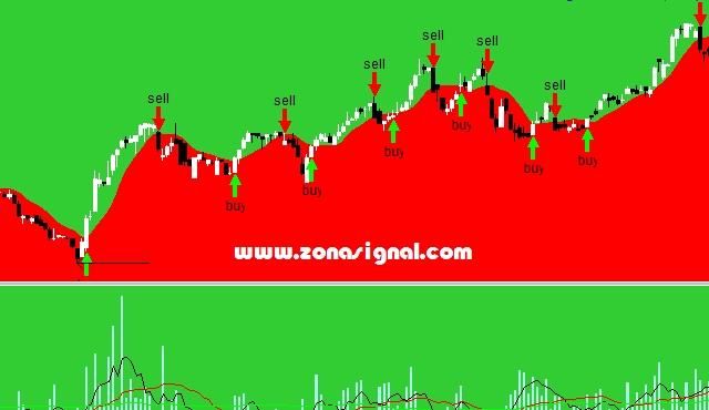 analisa saham, sekolah pasar modal, rumor saham, bandar saham