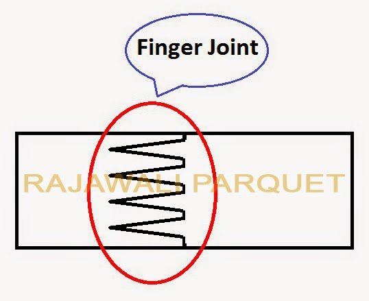 Finger Joint Layer