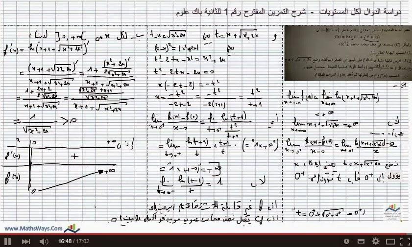 تصحيح تمرين 5 حول دراسة دالة لوغاريتمية ابريل 2015