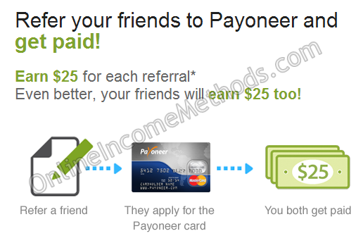 Refer your friends to Payoneer and get paid - Earn $25 per referral