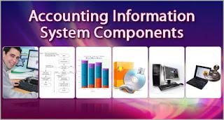 Pengertian Sistem Informasi Akuntansi Menurut Para Ahli
