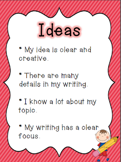 61 traits of writing ideas