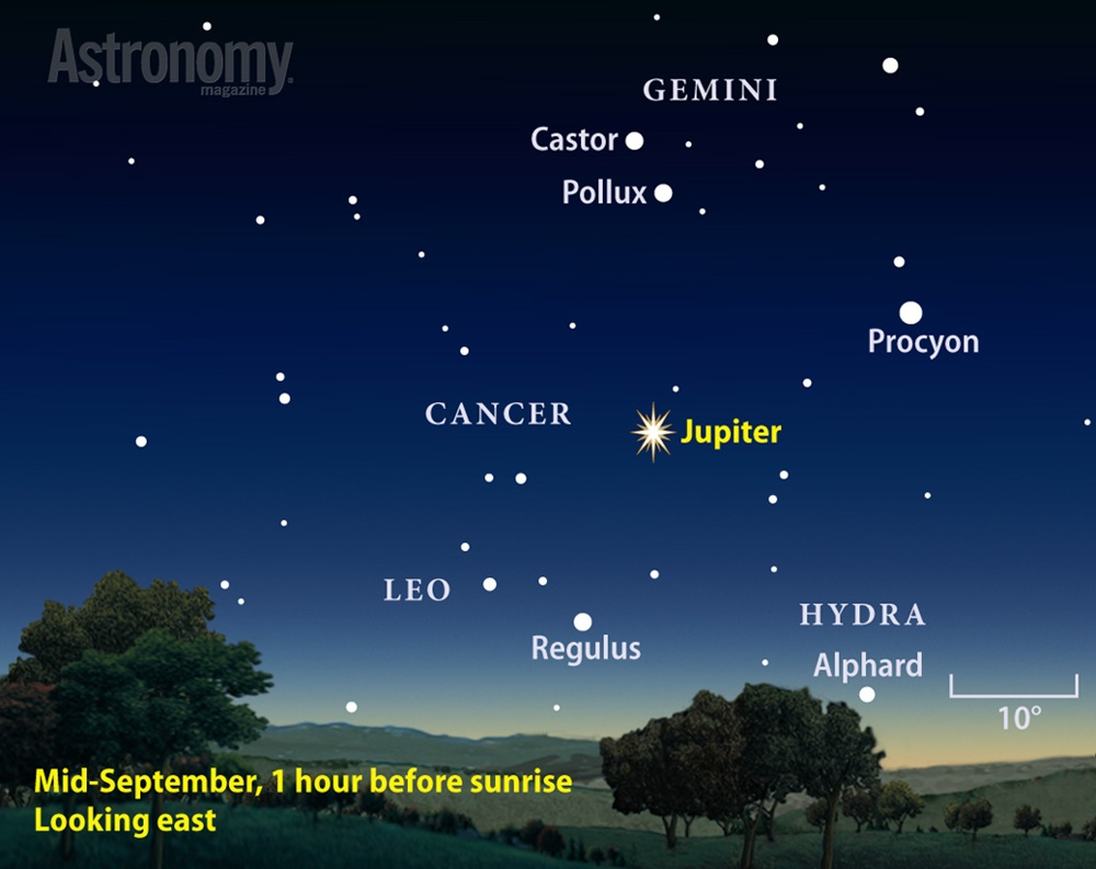 Sao Mộc - hành tinh khí khổng lồ lớn nhất hệ Mặt Trời sẽ xuất hiện trước bình minh và tỏa sáng với độ sáng biểu kiến là 1,8 trong khu vực chòm sao Cancer (Con Cua). Hình minh họa : Roen Kelly/Astronomy.com.