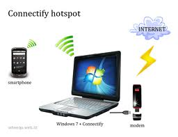 Comment partager la connexion internet 3g wana avec d - Comment connecter un ordinateur de bureau en wifi ...