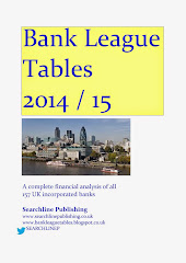 Bank League Tables