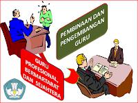 Fungsi Manfaat dan Tujuan Penilaian Kinerja Guru   PKG