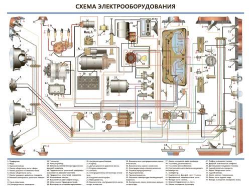 """АВТОМОБИЛЬ """"МОСКВИЧ-412"""" СХЕМА"""