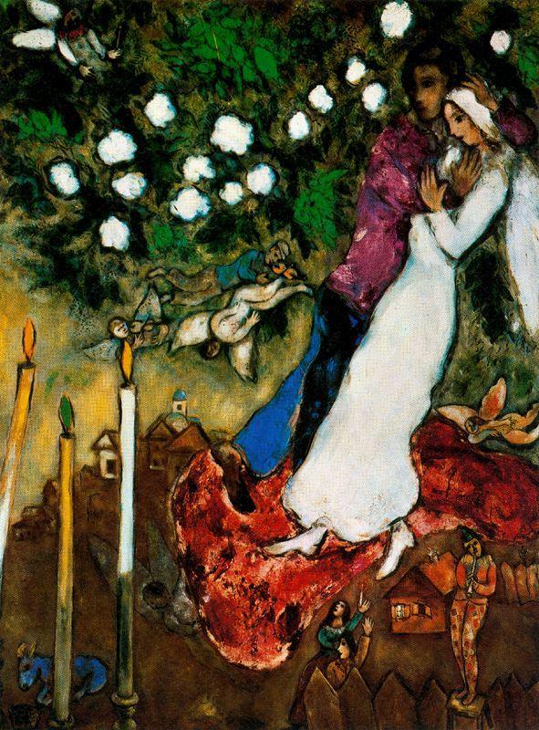 Marc Chagall, La impugnación