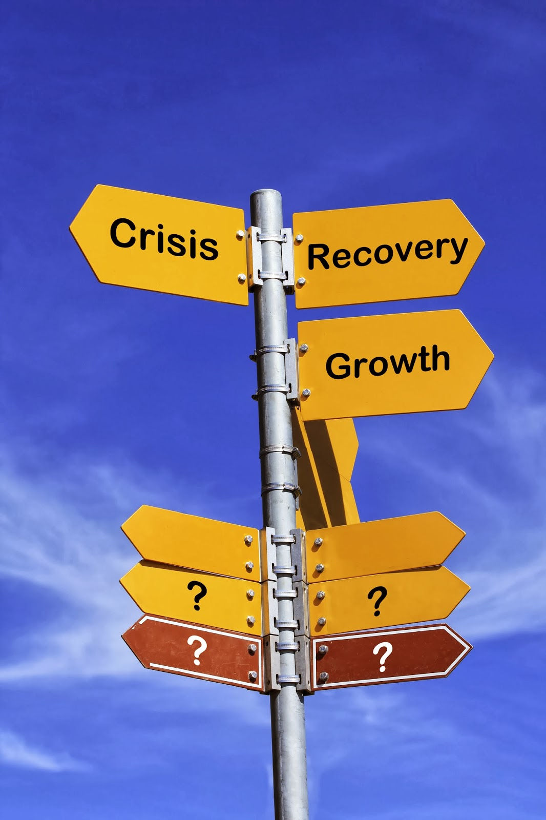 "Signpost with signs reading ""crisis,"" ""recovery,"" ""growth"""