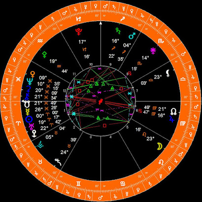 ARIES 2016 INGRESS - March 20, 2016 - 4:31 a.m. (UT/+0)