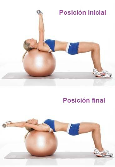 Cómo hacer ejercicios extensión de pecho, posiciones inicial y final.