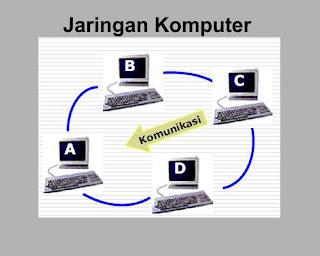 defenisi dan tipe jaringan komputer