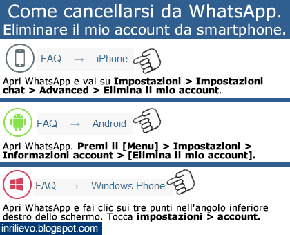 cancellarsi da whatsapp
