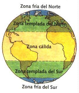 Los climas de la Tierra.