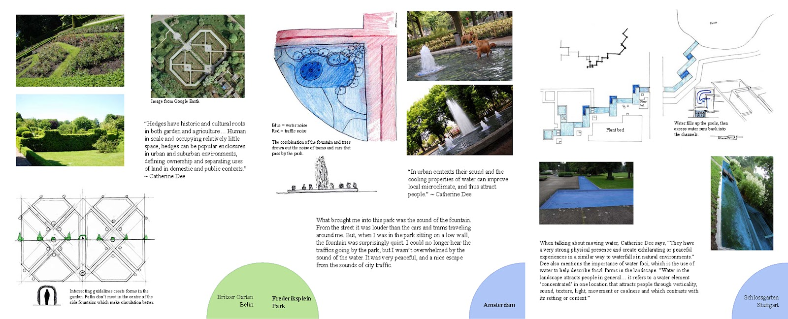 Jordan Bristow Professional Portfolio Example Pages From Study
