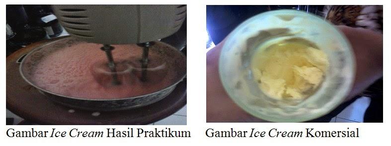 LAPORAN PRAKTIKUM PEMBUATAN ICE CREAM (ES KRIM)