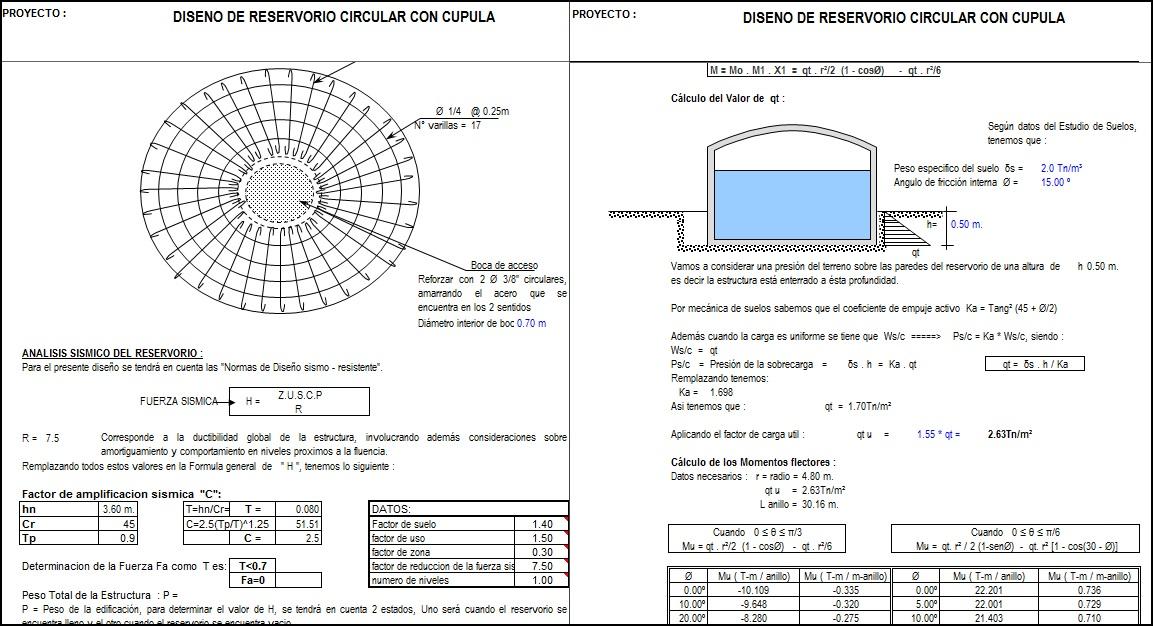 Diseño de reservorio circular con cúpula