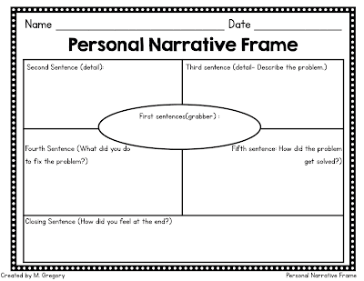 narrative essay frame How to start a personal narrative a personal narrative, also called a personal essay,  or use terms to frame time,.