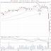 Börskrasch i Japan